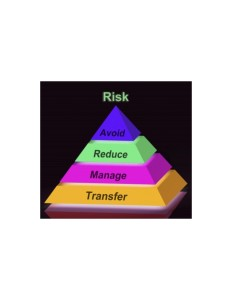 RIsk Pyramid JPEG